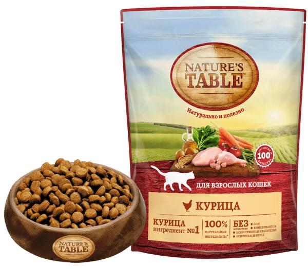 Nature's-Table-корм-для-кошек-Разбор-состава-предназначения-и-ассортимента-1