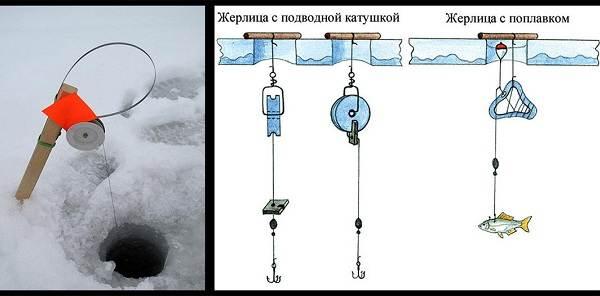 Ловля-щуки-зимой-на-разные-снасти-3