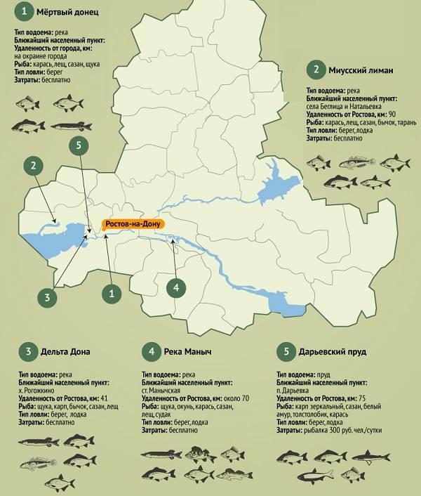 15-лучших-рыболовных-мест-в-Ростовской-области-Бесплатные-и-платные-8